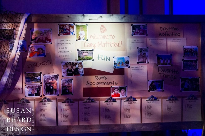 camp themed mitzvah parties evantine design susan beard photo 90